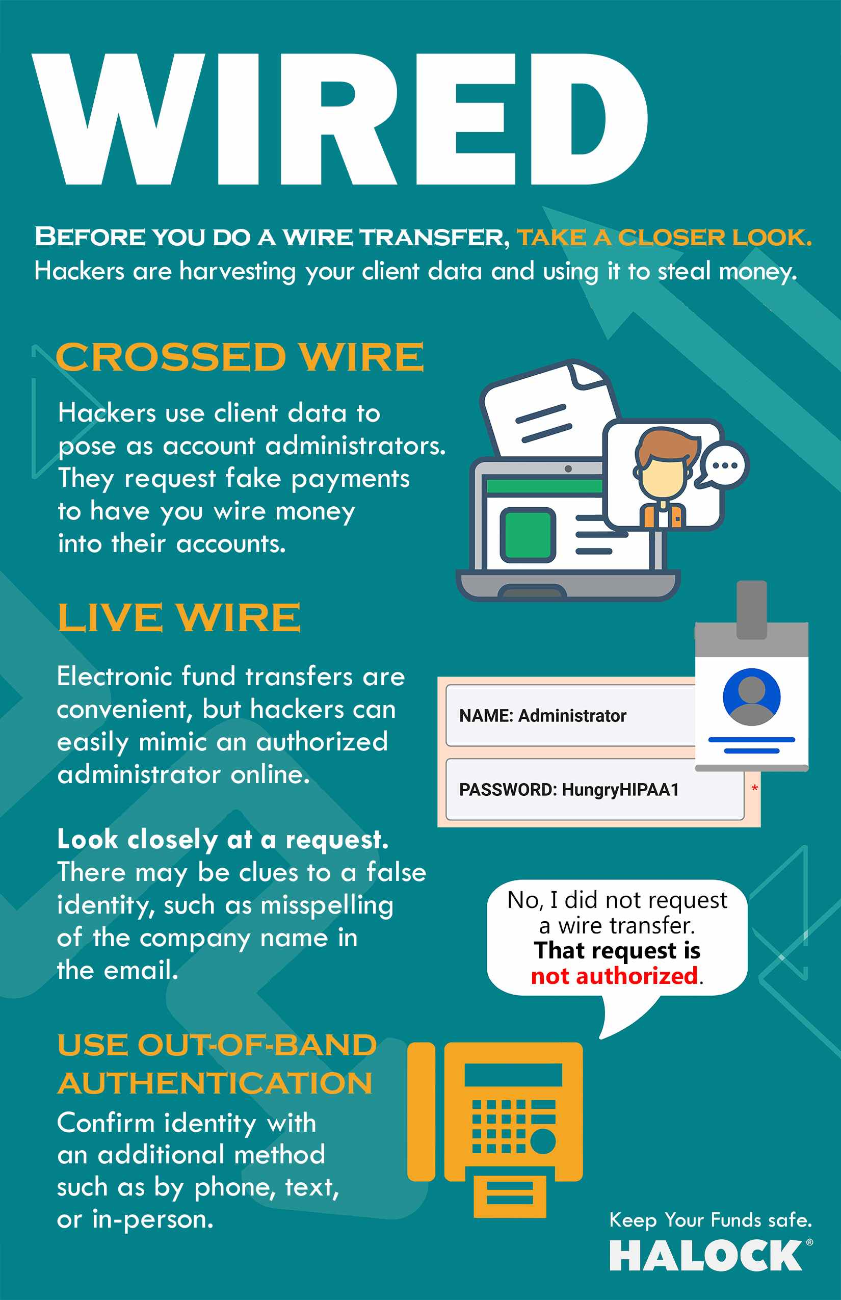 HALOCK Financial Services Infosec Poster WIRED,
