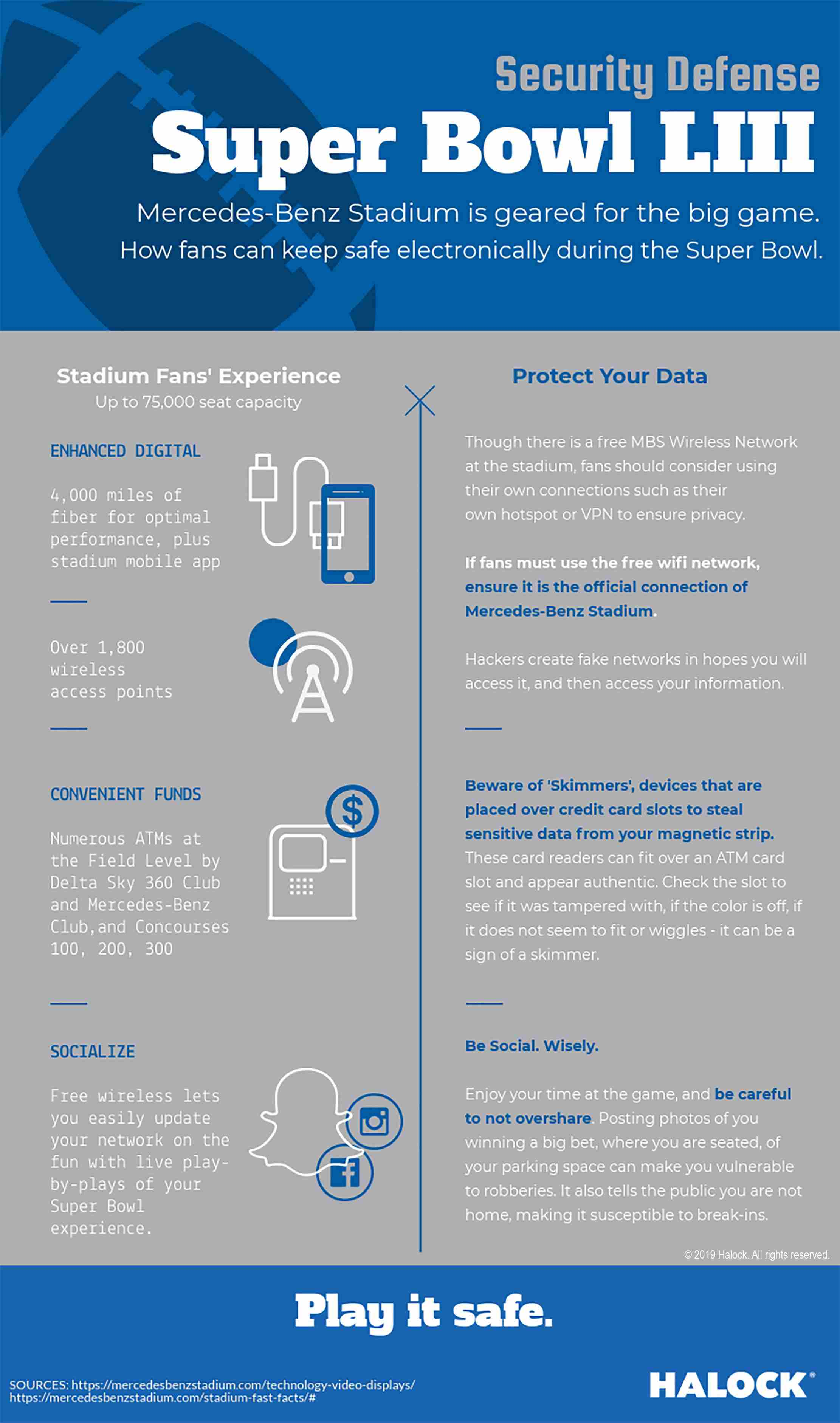 HALOCK Super Bowl Infographic Security,
