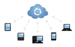 DEMYSTIFYING THE CLOUD IN LAYMAN'S TERMS,